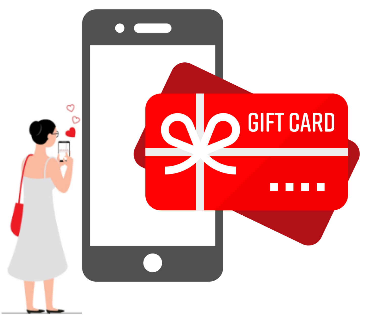 Mobile Gift Cards